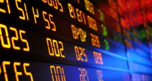 Finotec Group Inc. Broker – Übersicht und Informationen
